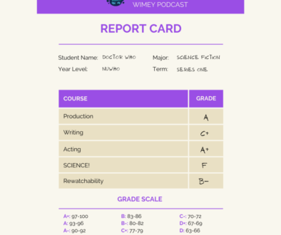 The Wibbly Wobbly Timey Wimey Podcast Report Card Student Name: Doctor Who Major: Science Fiction Year Level: NuWho Term: Series One Course Grade Production A Writing C+ Acting A+ SCIENCE! F Rewatchability B- GRADE SCALE A+ 97-100 A 93-96 A- 90-92 B+ 87-89 B 83-86 C+ 77-79 C 73-76 C- 70-72 D+ 67 - 69 D 63 - 66 D - 60 - 62